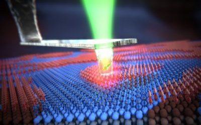Projet européen ASTERIQS, sélectionné pour la première phase du Quantum Technology Flagship.