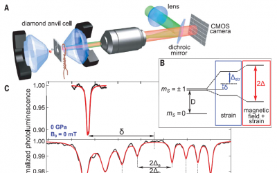 Magnetic measurements on micrometer-sized samples under high pressure using designed NV centers