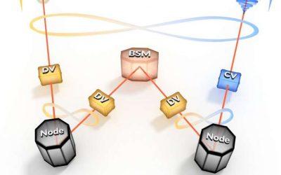 Connecter des réseaux quantiques hétérogènes